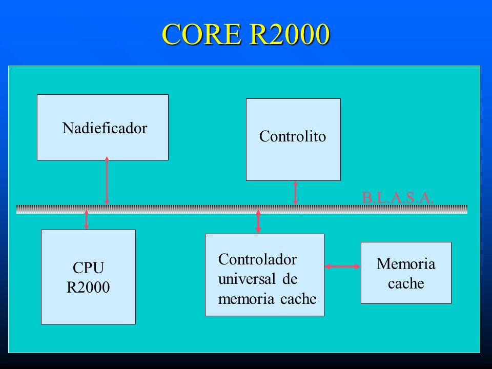 CORE R2000 Nadieficador Controlito B.L.A.S.A. CPU R2000 Memoria cache