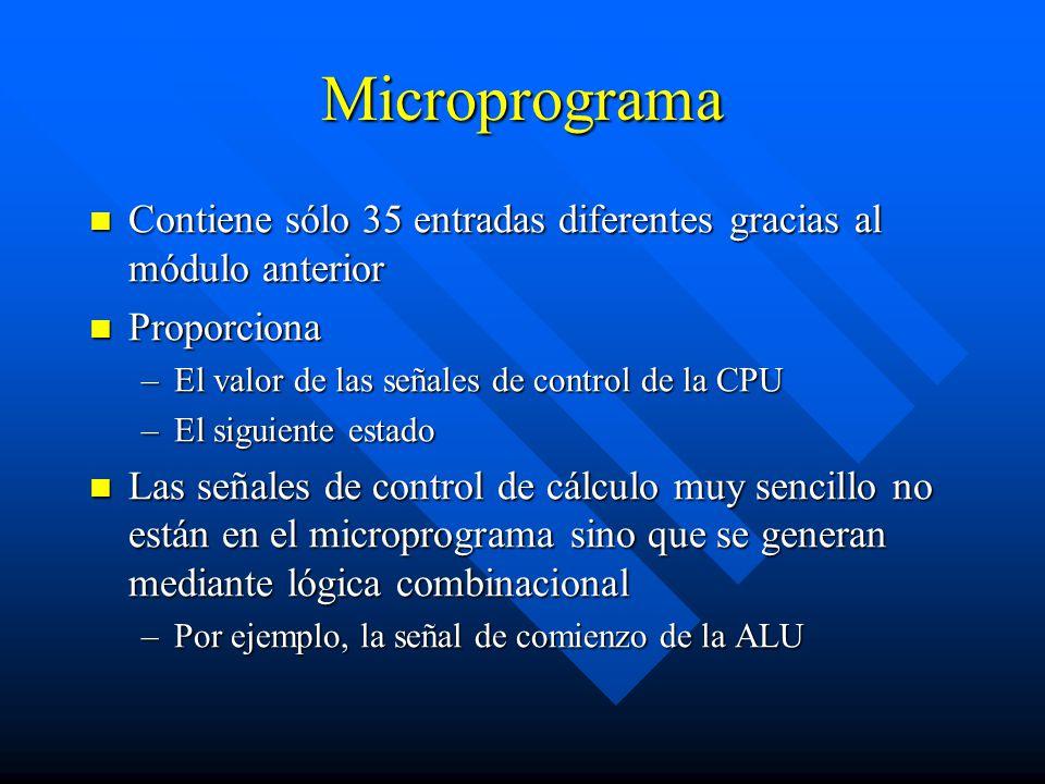 Microprograma Contiene sólo 35 entradas diferentes gracias al módulo anterior. Proporciona. El valor de las señales de control de la CPU.