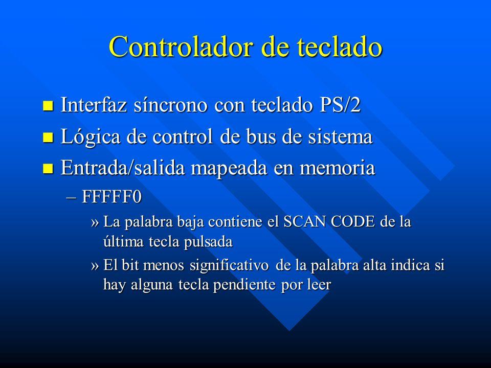 Controlador de teclado
