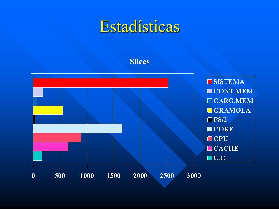 Estadísticas ivan