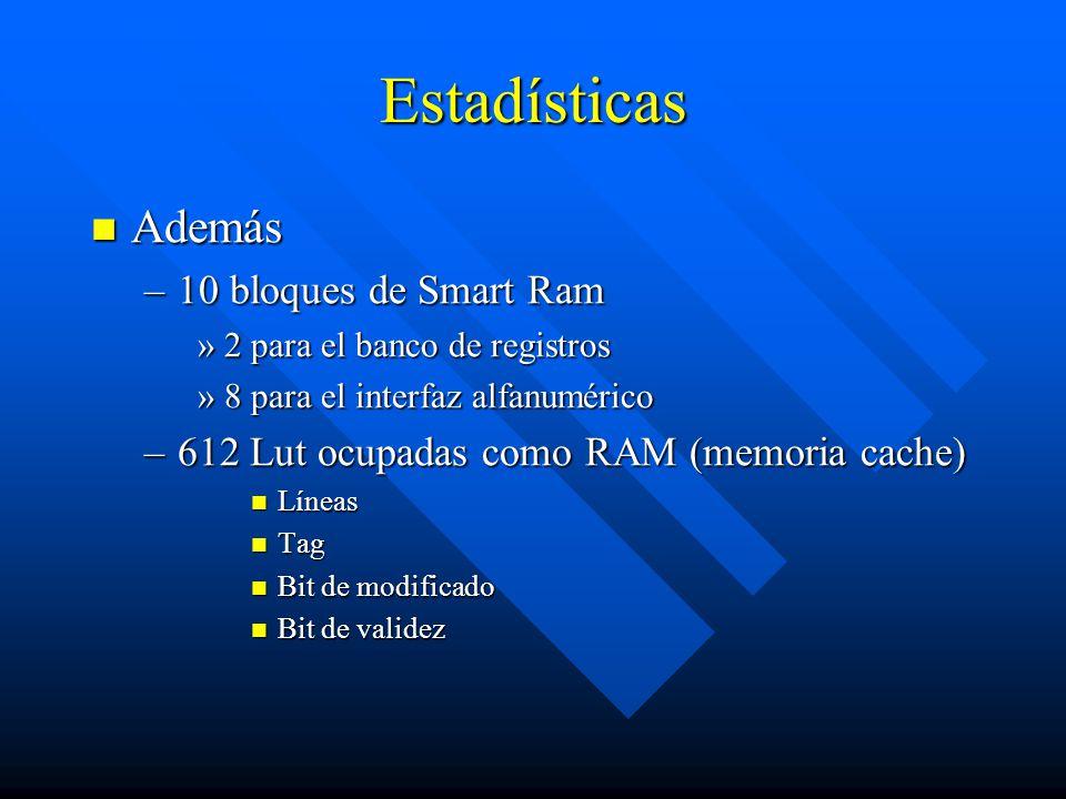 Estadísticas Además 10 bloques de Smart Ram