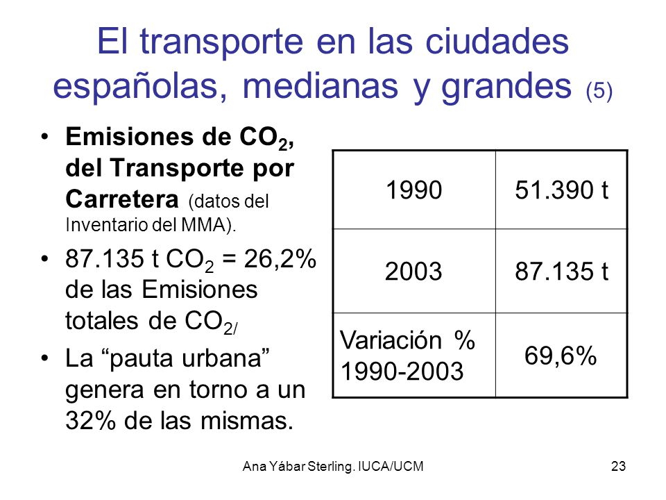 El transporte en las ciudades españolas, medianas y grandes (5)