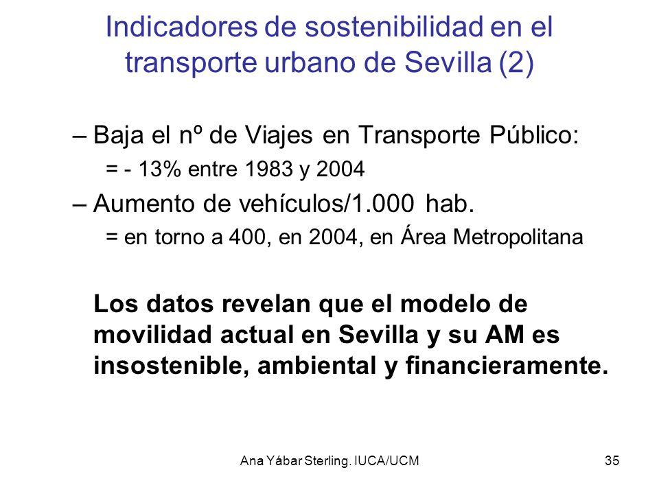 Indicadores de sostenibilidad en el transporte urbano de Sevilla (2)