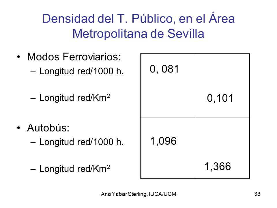 Densidad del T. Público, en el Área Metropolitana de Sevilla