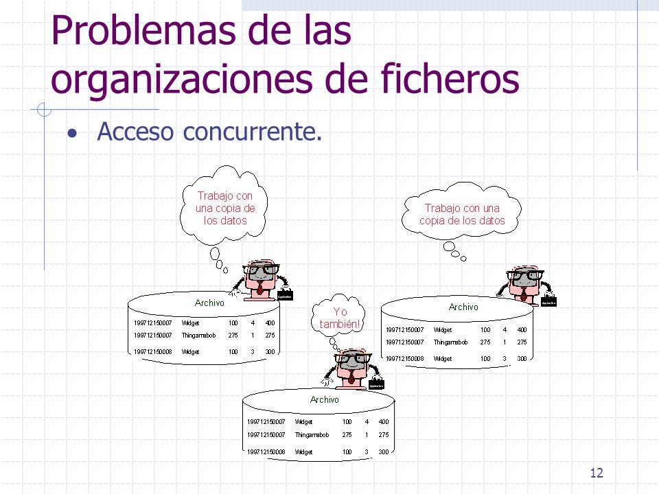 Problemas de las organizaciones de ficheros