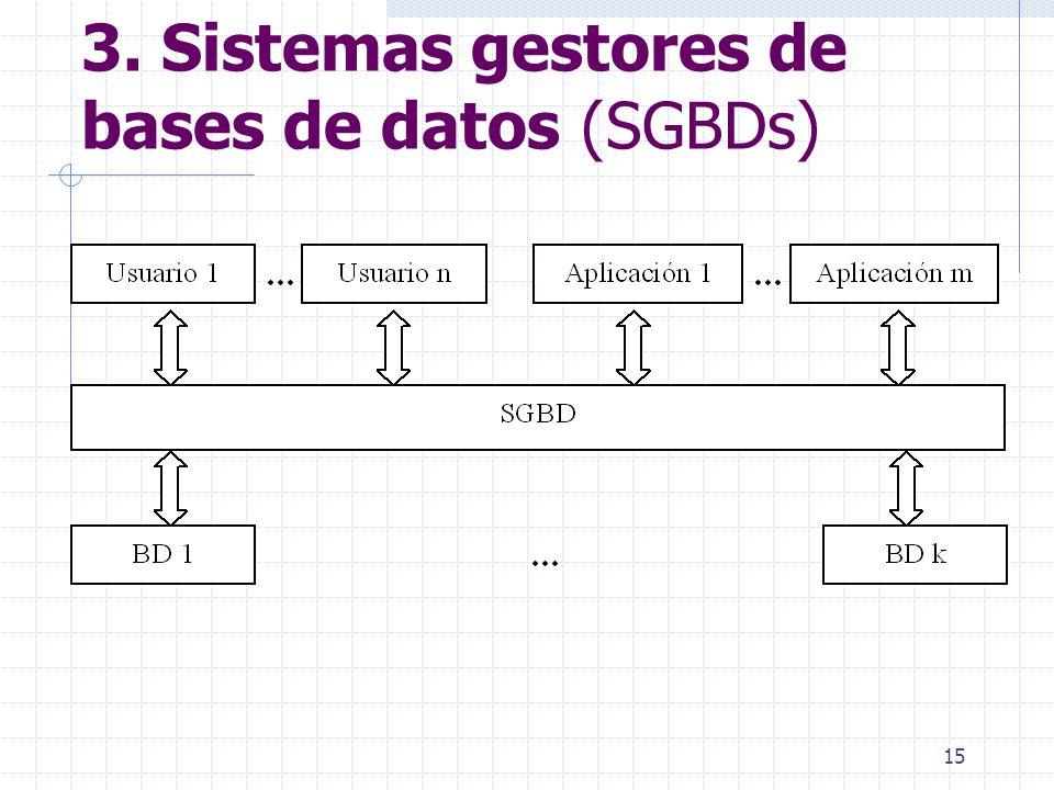 3. Sistemas gestores de bases de datos (SGBDs)
