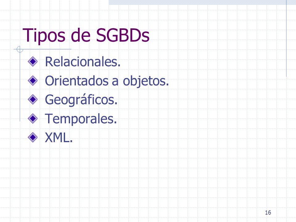Tipos de SGBDs Relacionales. Orientados a objetos. Geográficos.