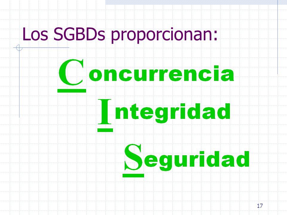 Los SGBDs proporcionan: