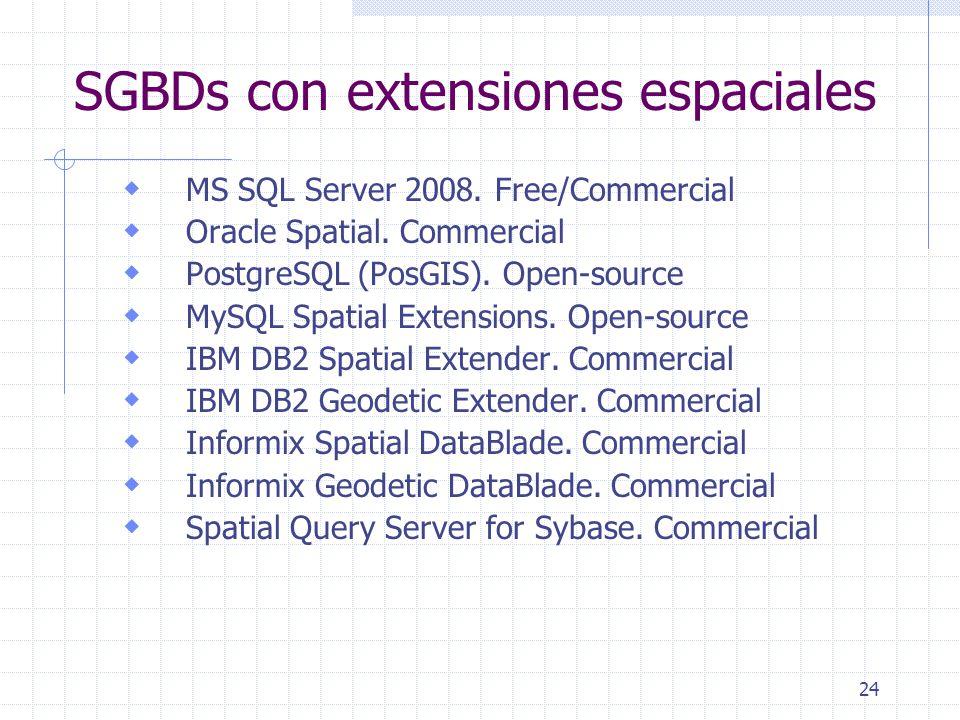 SGBDs con extensiones espaciales