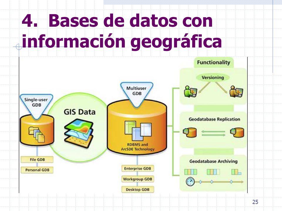 4. Bases de datos con información geográfica