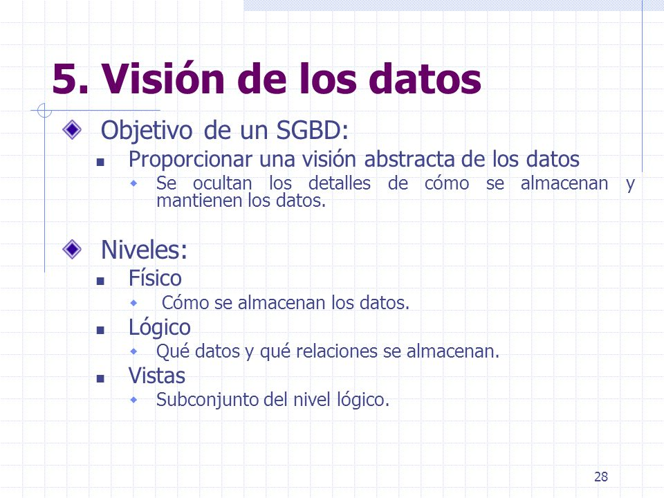 5. Visión de los datos Objetivo de un SGBD: Niveles: