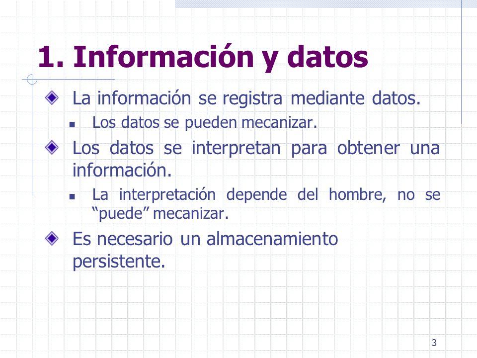1. Información y datos La información se registra mediante datos.