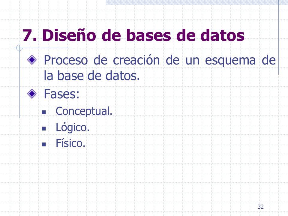 7. Diseño de bases de datos
