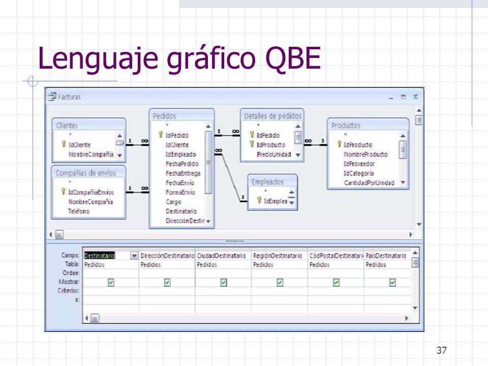 Lenguaje gráfico QBE