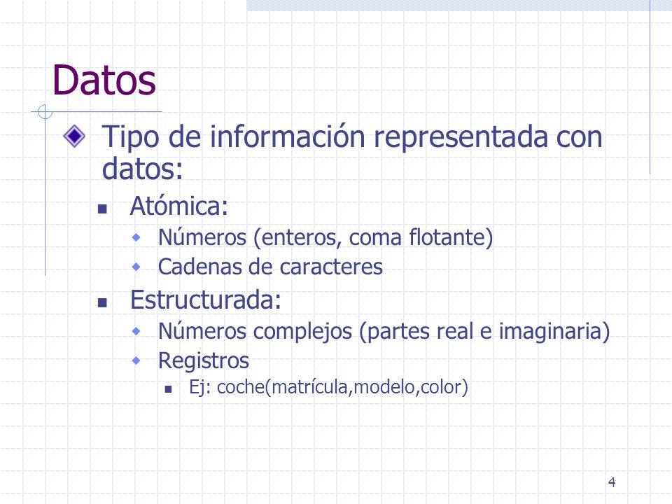 Datos Tipo de información representada con datos: Atómica: