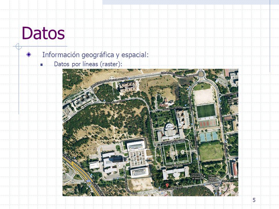 Datos Información geográfica y espacial: Datos por líneas (raster):