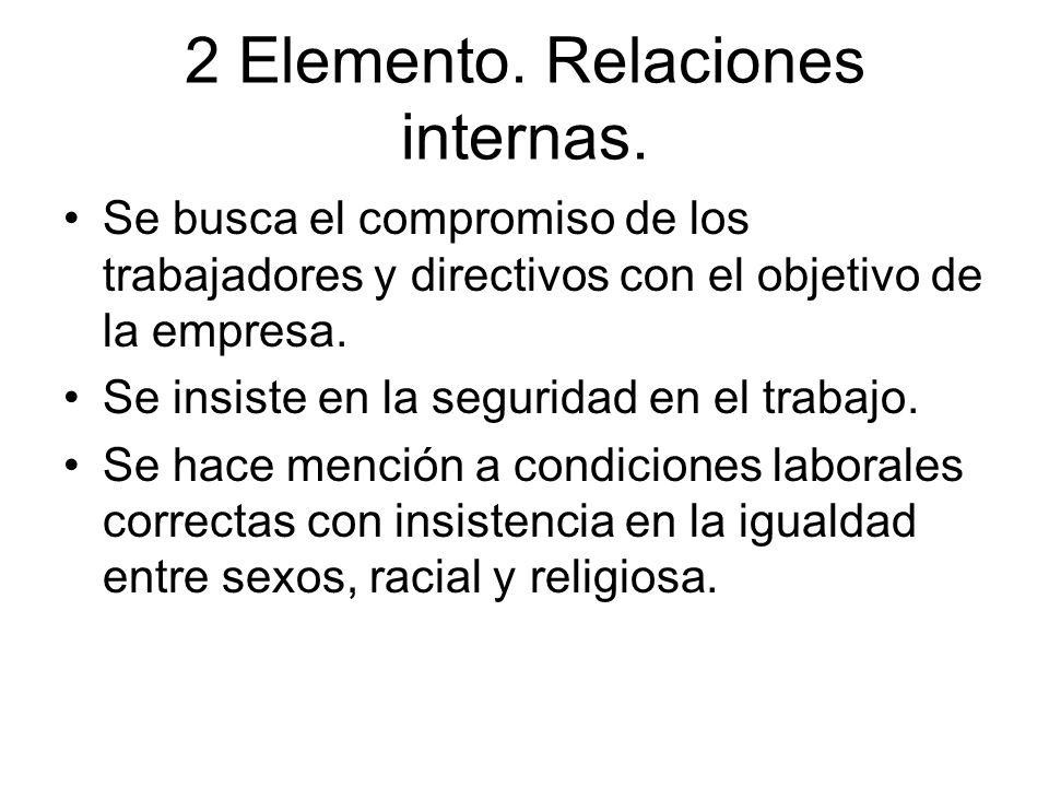 2 Elemento. Relaciones internas.