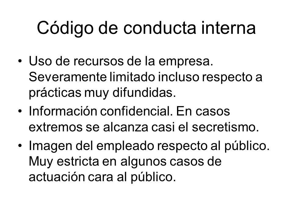 Código de conducta interna