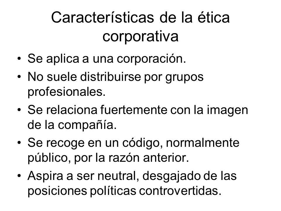 Características de la ética corporativa