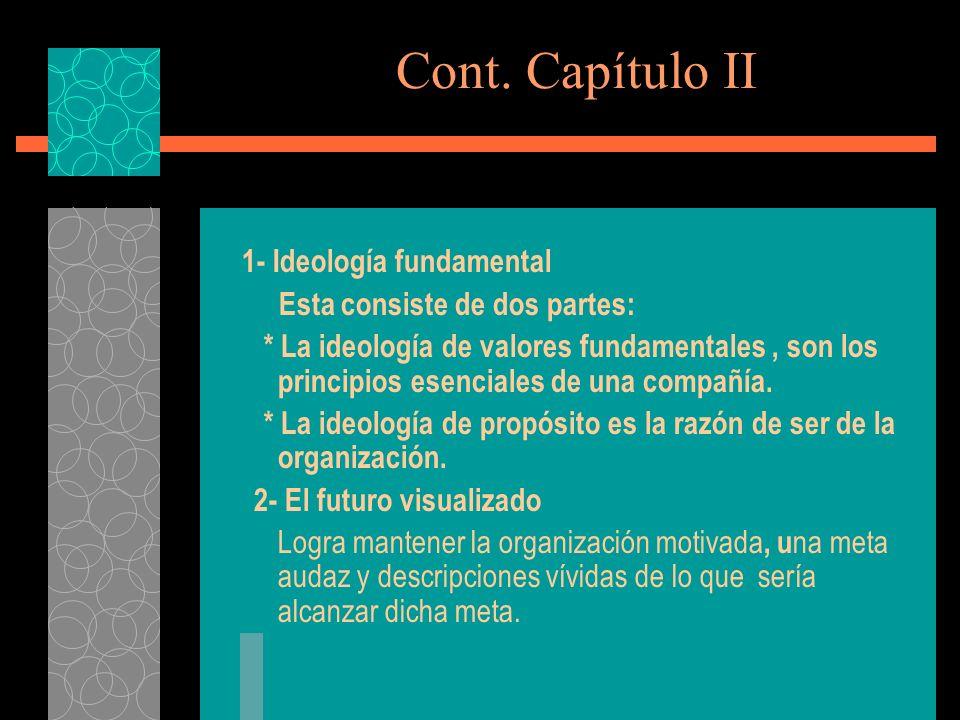 Cont. Capítulo II 1- Ideología fundamental