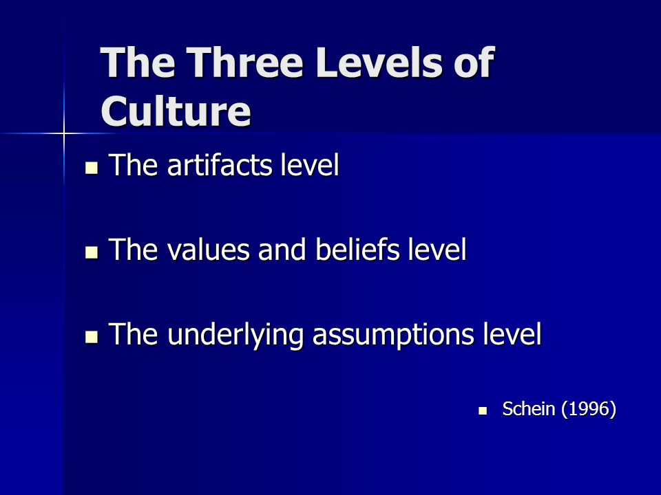 The Three Levels of Culture