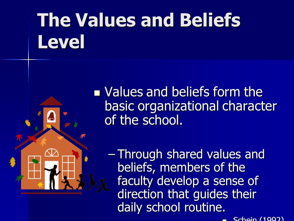 The Values and Beliefs Level