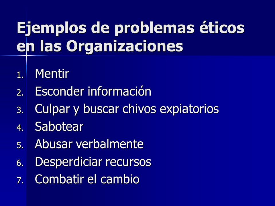 Ejemplos de problemas éticos en las Organizaciones