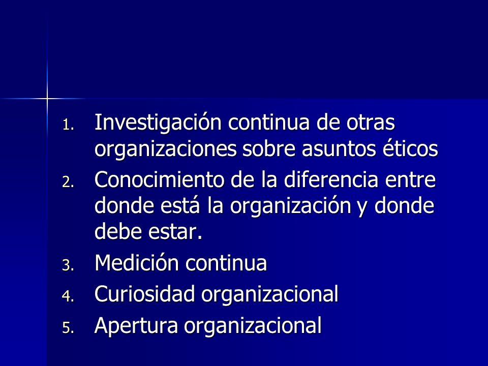 Investigación continua de otras organizaciones sobre asuntos éticos