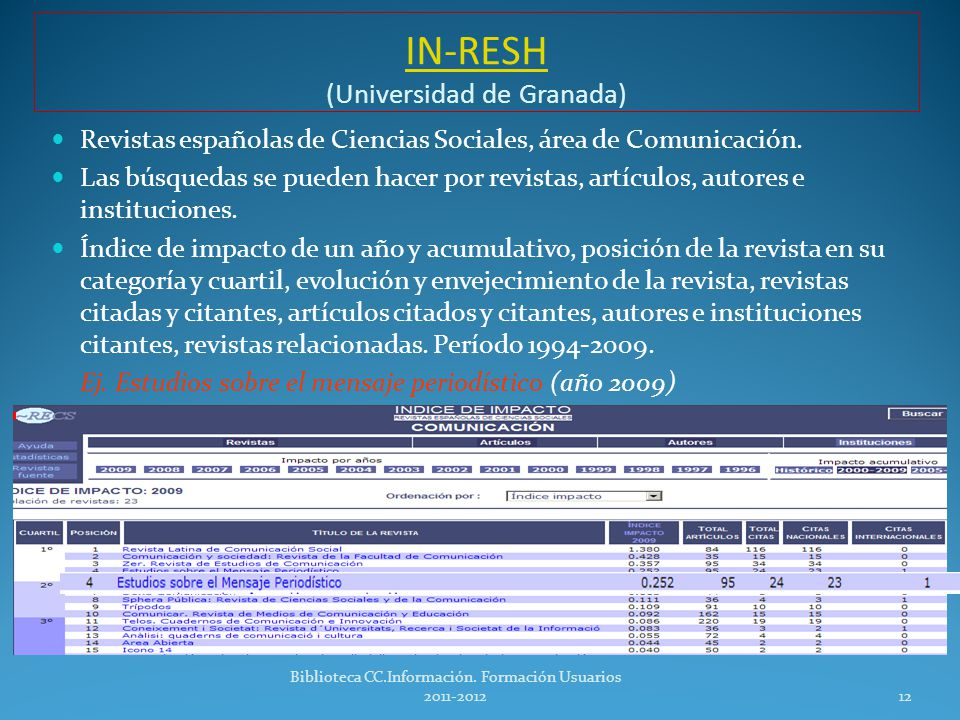 IN-RESH (Universidad de Granada)