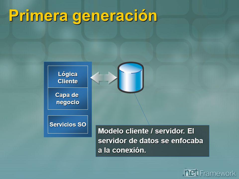 Primera generación Lógica. Cliente. Capa de. negocio.
