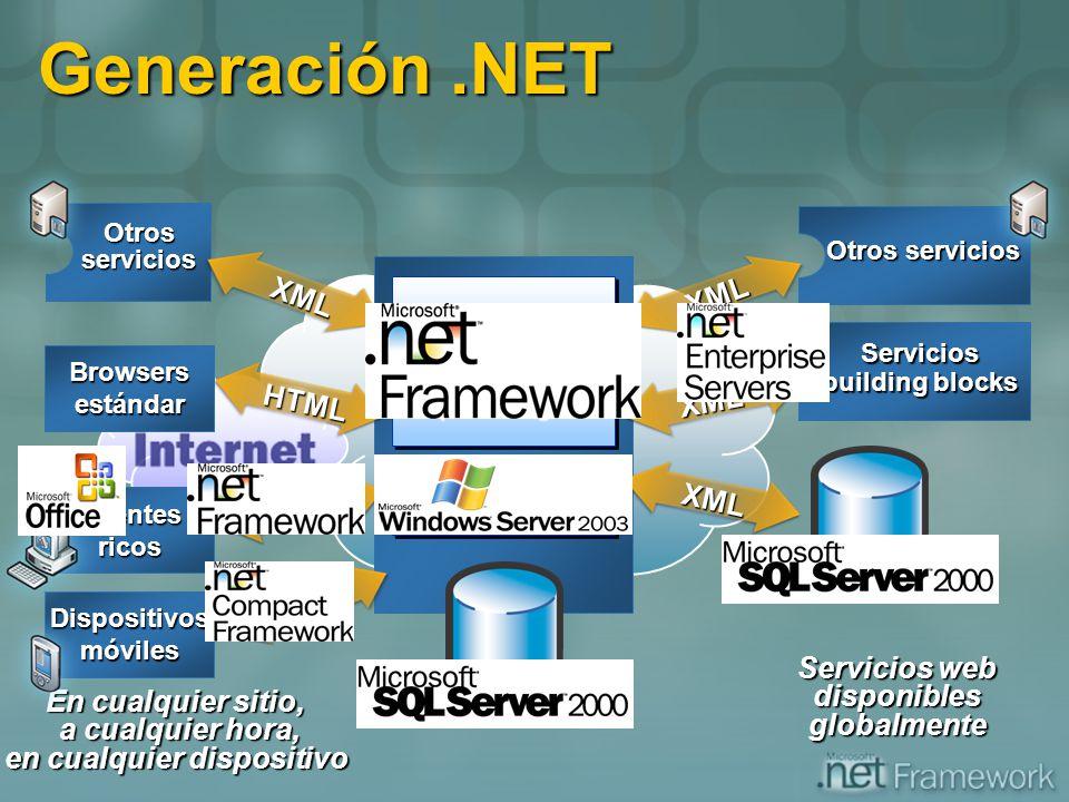 Servicios web disponibles globalmente en cualquier dispositivo