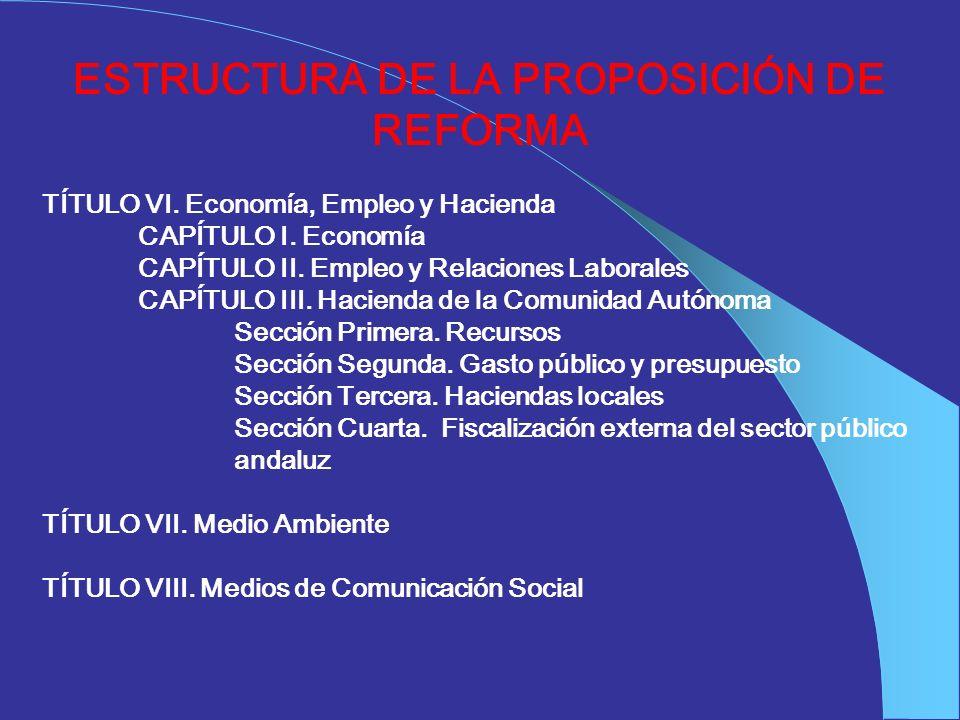 ESTRUCTURA DE LA PROPOSICIÓN DE REFORMA