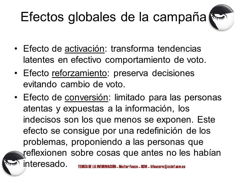 Efectos globales de la campaña