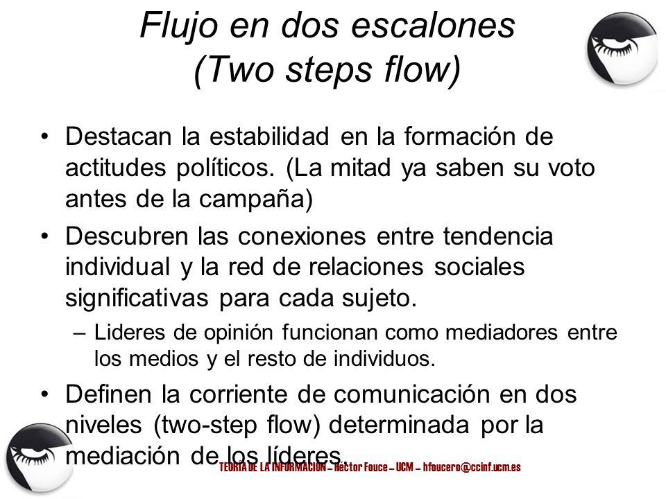 Flujo en dos escalones (Two steps flow)
