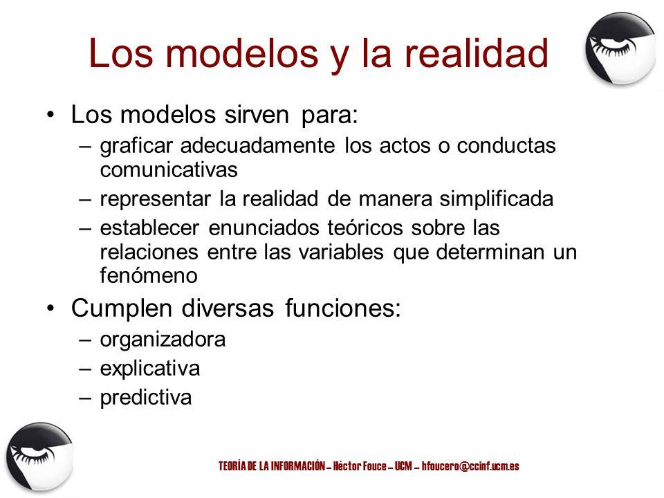 Los modelos y la realidad