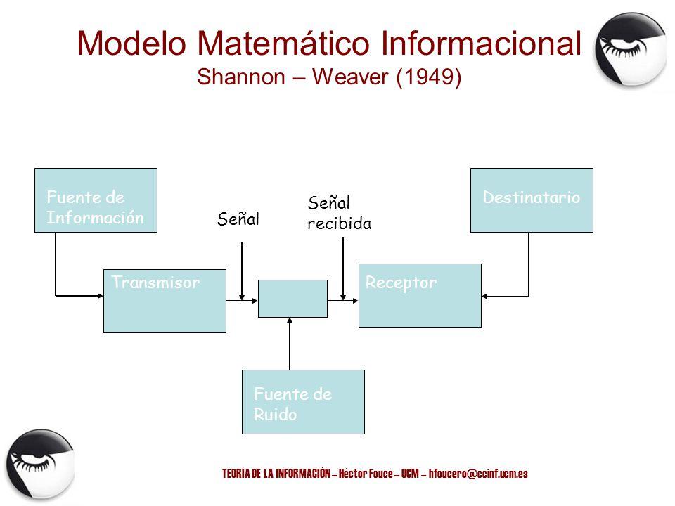 Modelo Matemático Informacional Shannon – Weaver (1949)