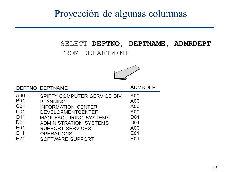 Proyección de algunas columnas