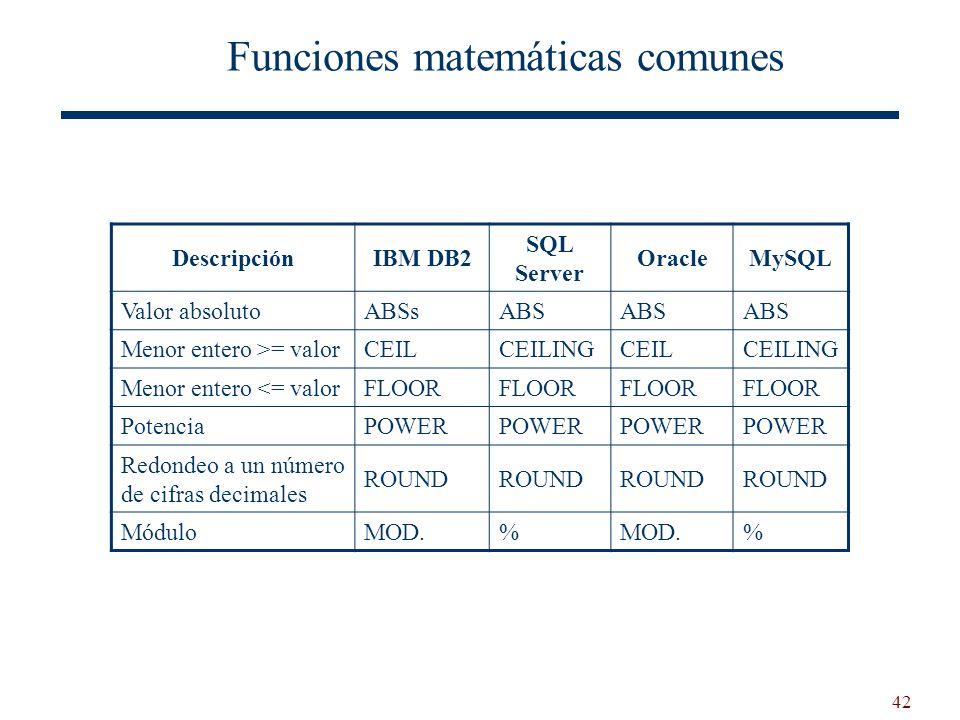 Funciones matemáticas comunes