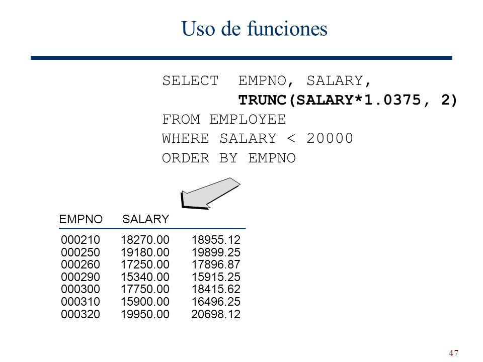 Uso de funciones SELECT EMPNO, SALARY, TRUNC(SALARY*1.0375, 2)
