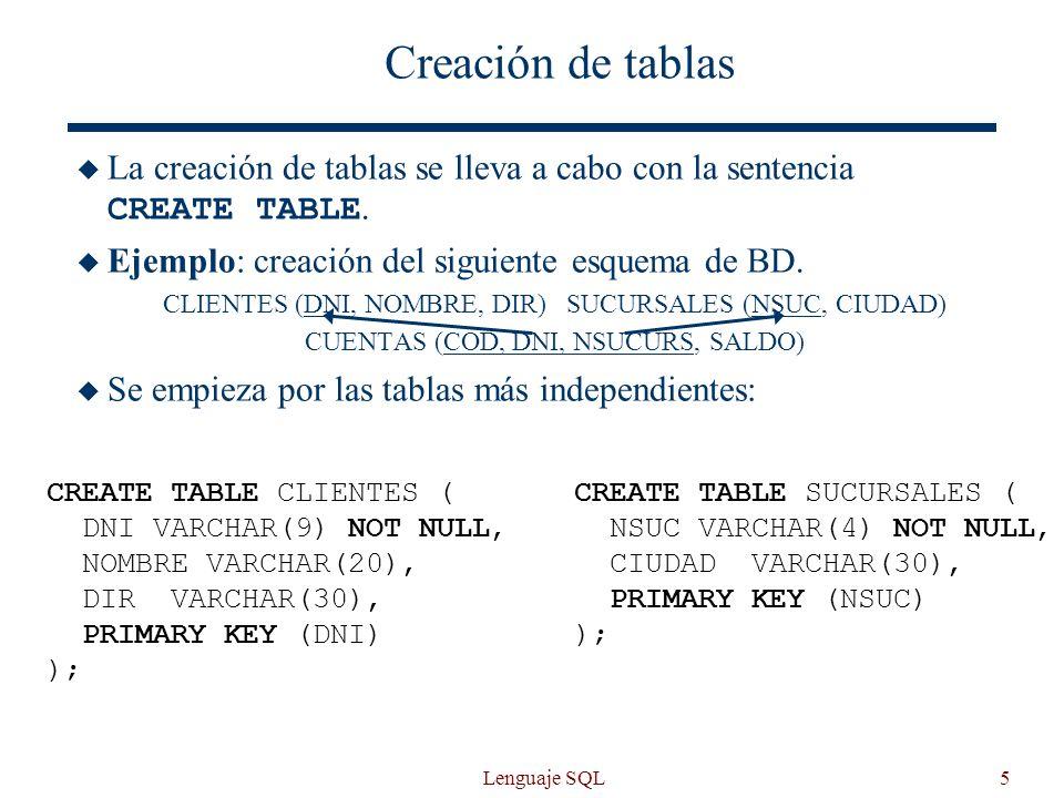 Creación de tablas La creación de tablas se lleva a cabo con la sentencia CREATE TABLE. Ejemplo: creación del siguiente esquema de BD.
