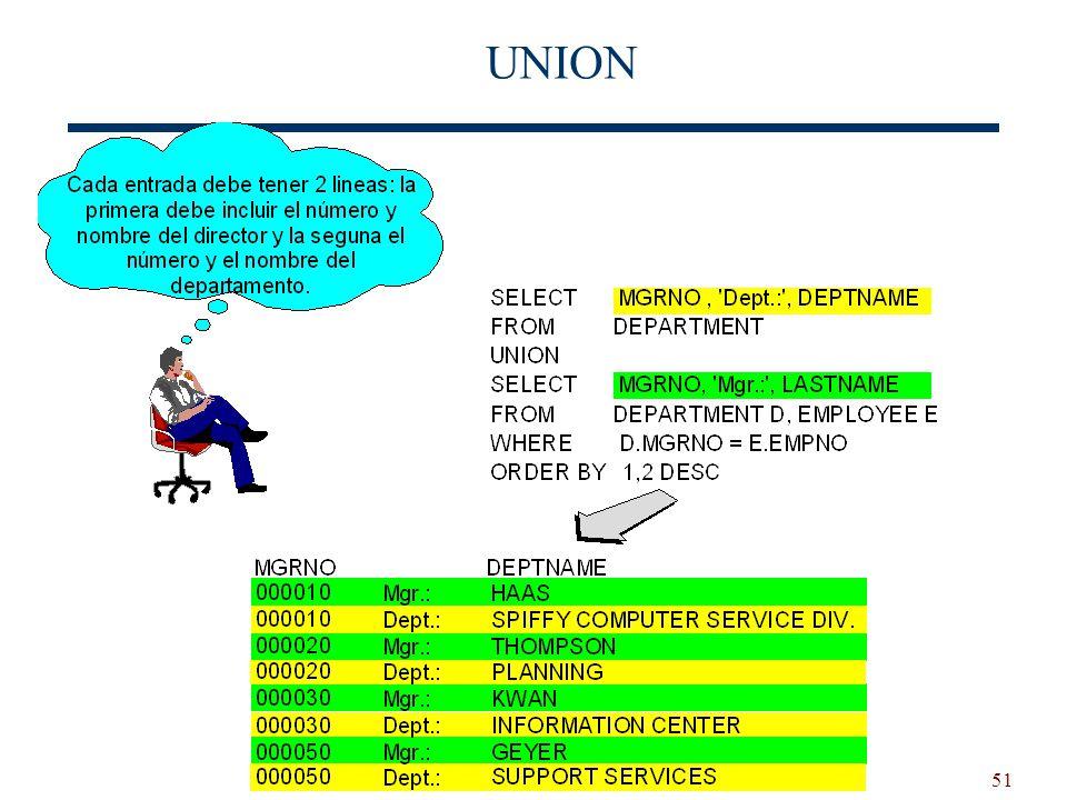 UNION Lenguaje SQL