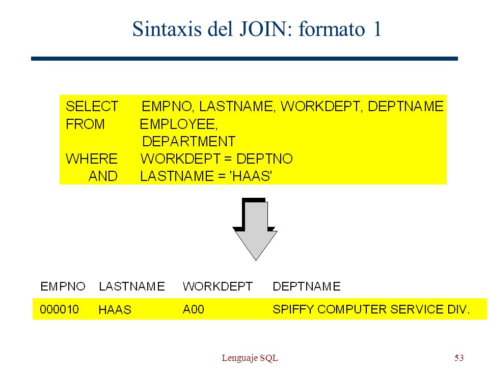 Sintaxis del JOIN: formato 1