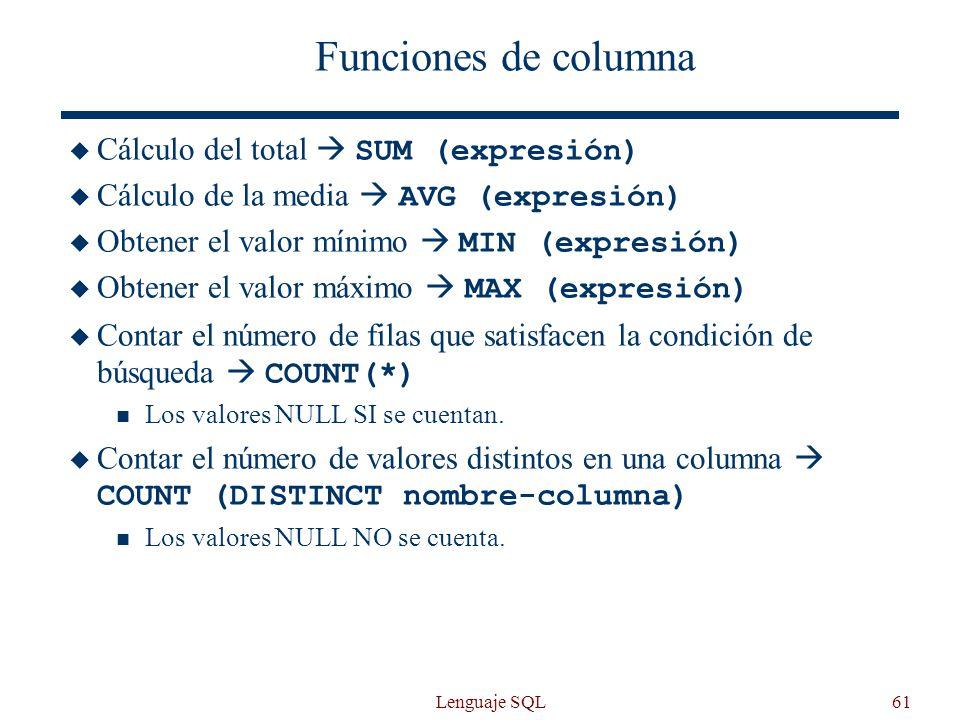 Funciones de columna Cálculo del total  SUM (expresión)