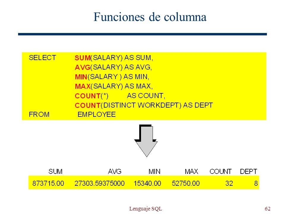 Funciones de columna Lenguaje SQL