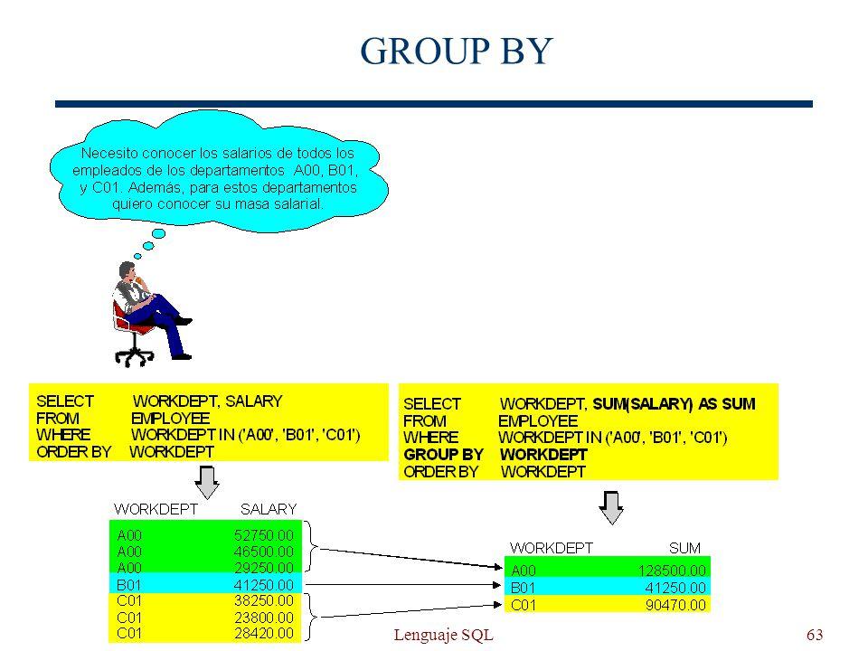 GROUP BY Lenguaje SQL