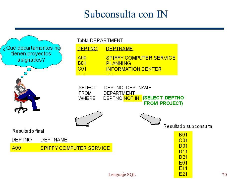 Subconsulta con IN Lenguaje SQL