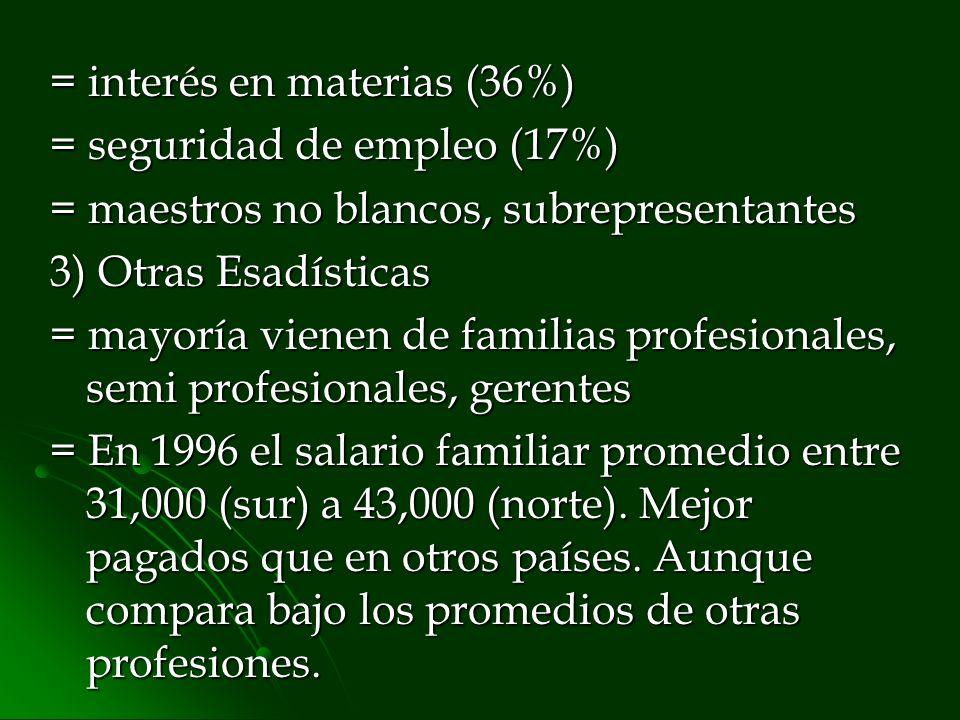= interés en materias (36%)