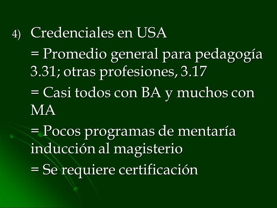 Credenciales en USA= Promedio general para pedagogía 3.31; otras profesiones, 3.17. = Casi todos con BA y muchos con MA.