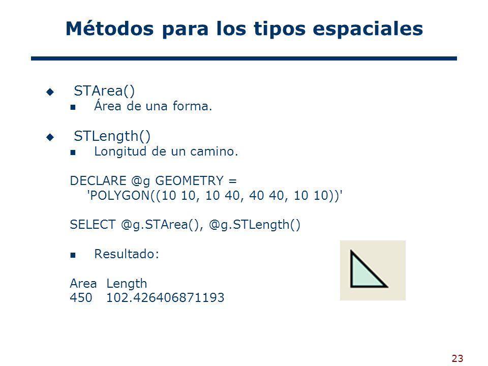 Métodos para los tipos espaciales