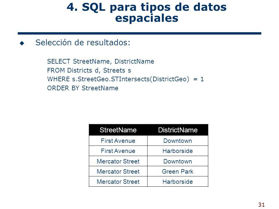 4. SQL para tipos de datos espaciales